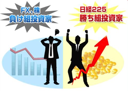 神風トレードシステム・株FX負け、日経225勝ち投資家.PNG